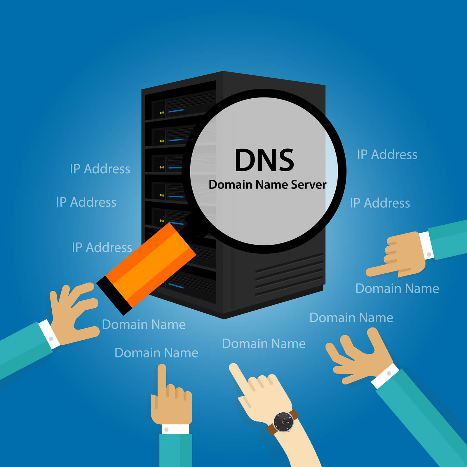 domain name system and server Domain name servers (dns) are the internet's equivalent of a phone book they maintain a directory of domain names and translate them to internet protocol (ip.